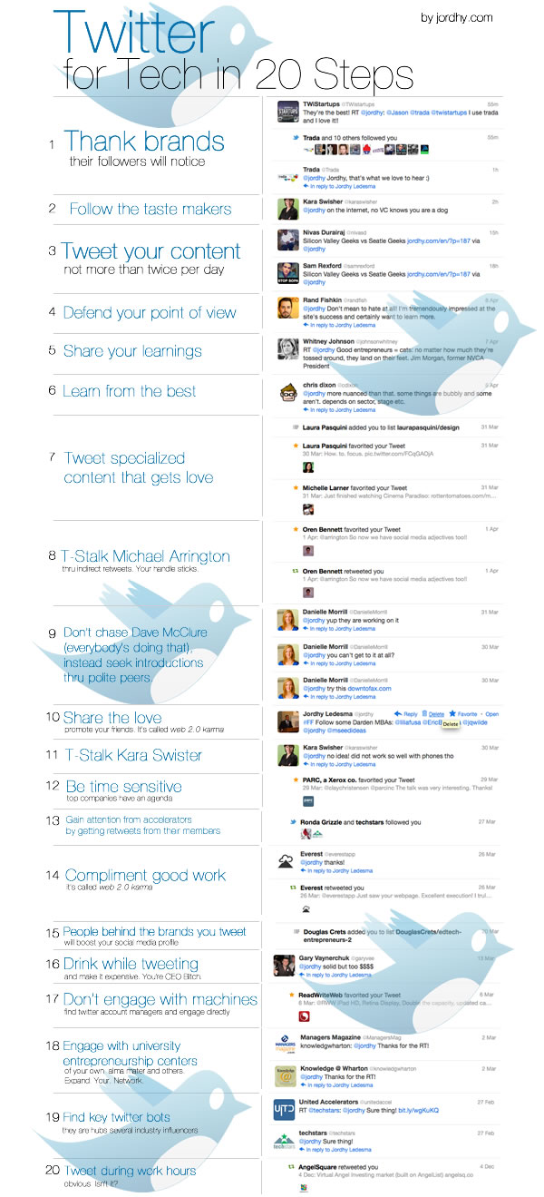 twitter-learnings-small