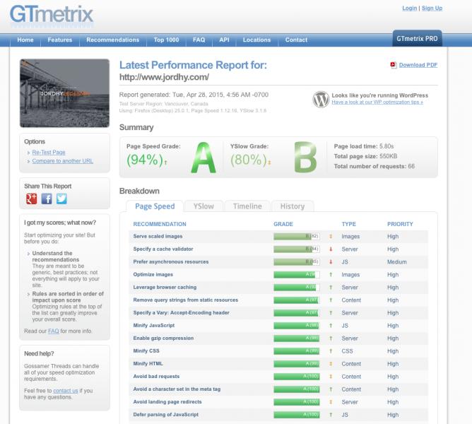 Web page optimization process