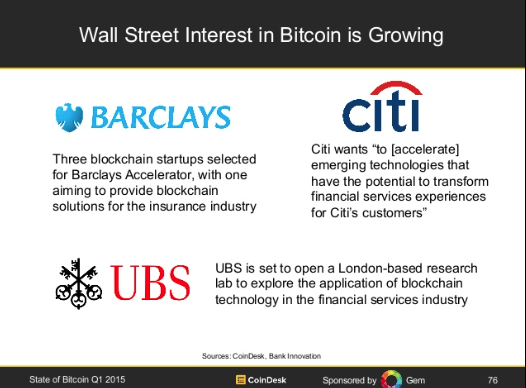 Wallstreet and bitcoin in 2015
